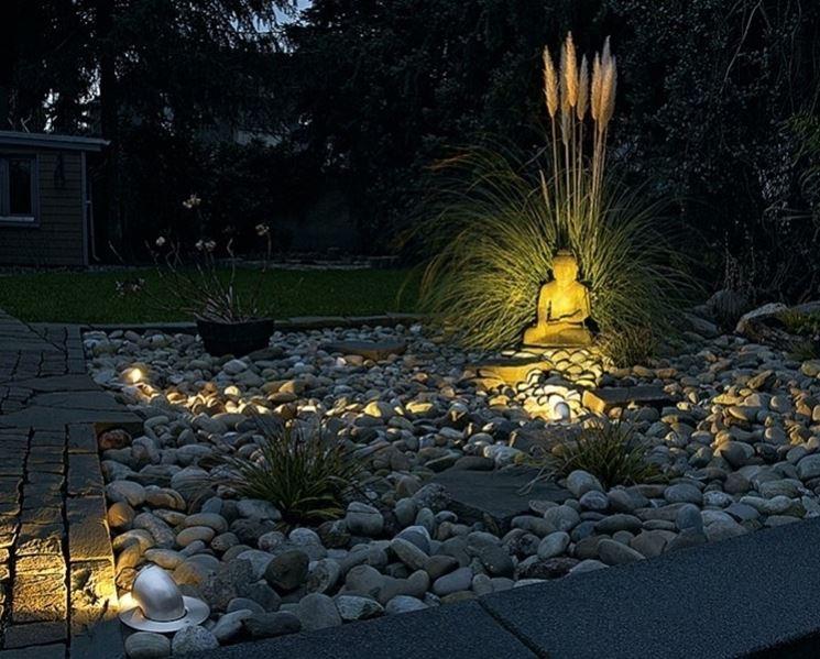 Faretti da incasso illuminazione giardino for Illuminazione da giardino a led