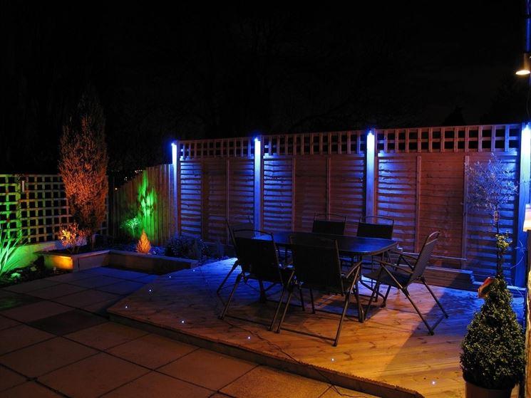 Luci per giardino illuminazione giardino illuminare il for Luci led piccole