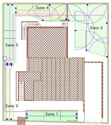 Esempio di schema per irrigazione giardini