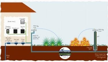 Ecco un progetto utile per la vostra casa