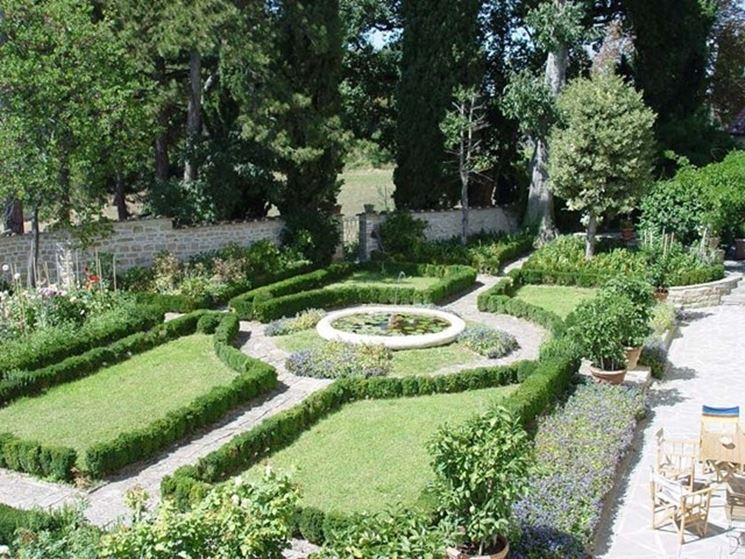 creare giardini - progettazione giardini - come realizzare giardini - Piccolo Giardino Allitaliana