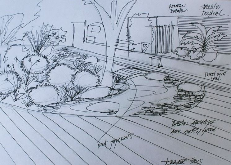 progettazione giardini in tarrazza