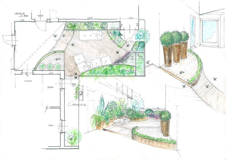 Giardini privati progettazione giardini giardini privati case - Progetto giardino privato ...