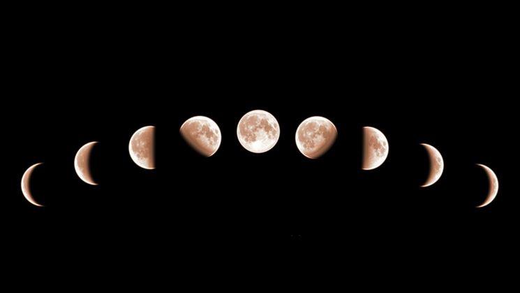 Riassunto fasi lunari