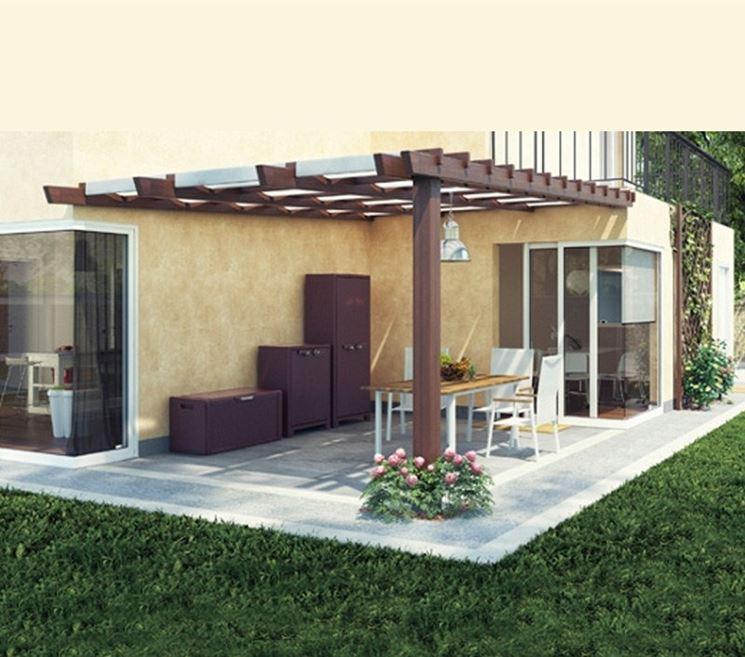 Armadi per esterno mobili giardino caratteristiche - Mobili in plastica per esterni ...